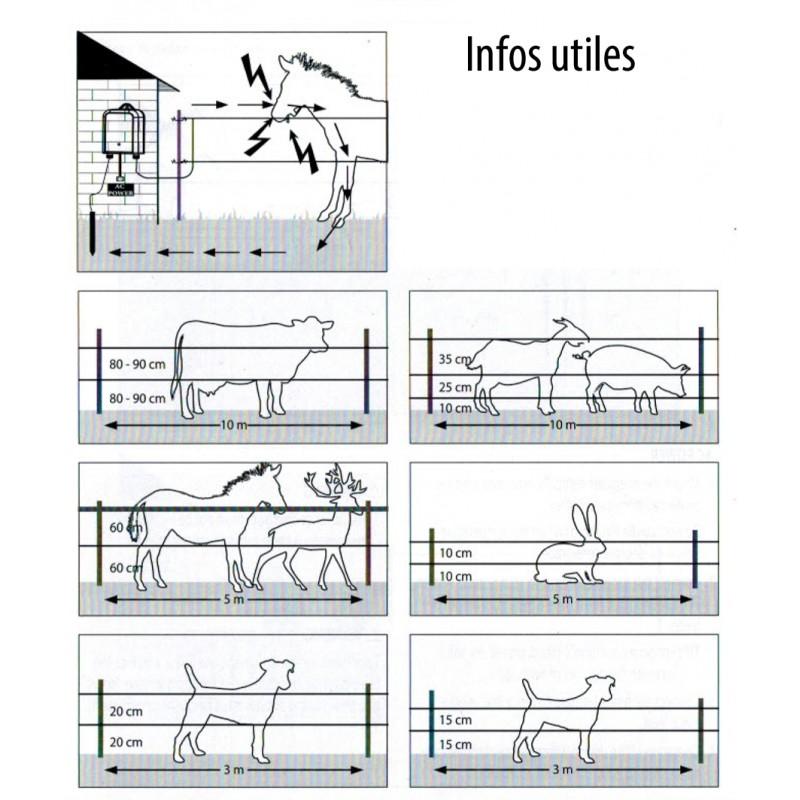 electrificateur secteur cl ture lectrique 10km sanglier mouton cheval ch vre. Black Bedroom Furniture Sets. Home Design Ideas